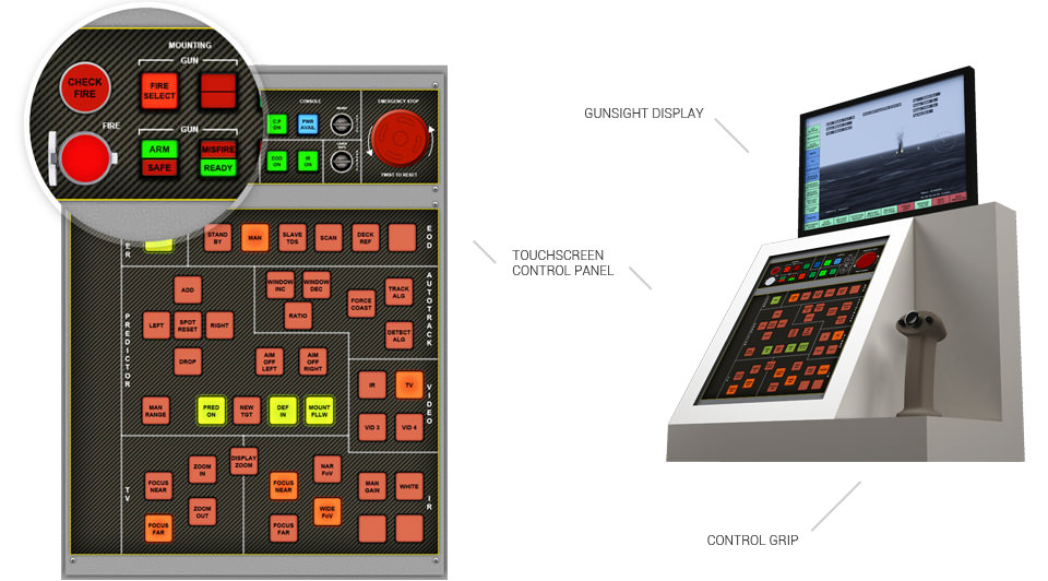 FCT console components